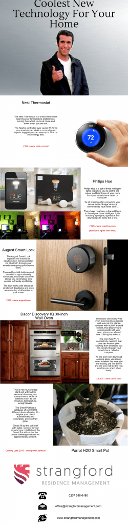 home technology 2015