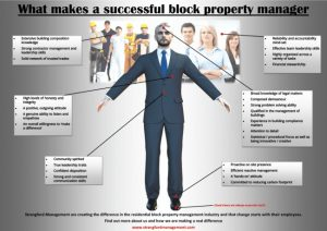 London Property Managers, what makes them successful