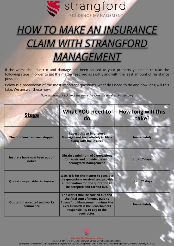 how to make a claim on the lanldord building insurance, an image showing exactly what you need to do as a leaseholder to make a claim through strangford management